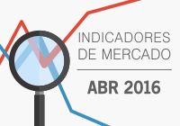 Resumo do mercado - abril 2016